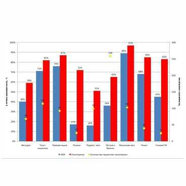 graphik.jpg